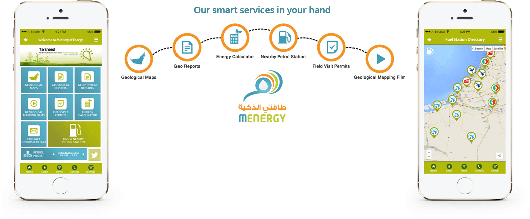 Our smart service in your hand